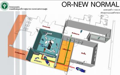 2. ระบบผนังสำหรับห้องผ่าตัด (Modular Theater)